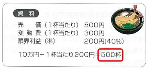 変動損益計算書の活用例